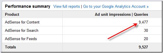 RPM in New Google Adsense