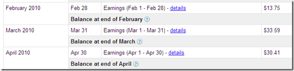 Monthly Blog Income Report - March 2011