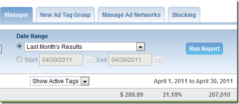 April 2011 Blog Income Report