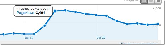 increased-traffic_thumb1