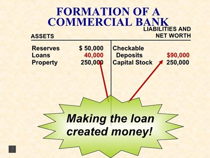 How Do Banks Make Money Loans