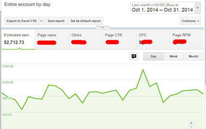 October 2014 blog income